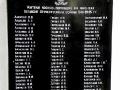 """Новый мемориал """"Жители Косино, погибшие на фронтах В.О.В. Часть1."""